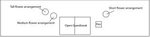 guestbook table diagram