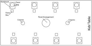 kid's table diagram-01